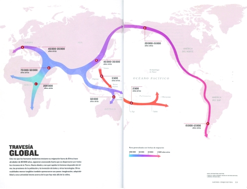 Travesía Global